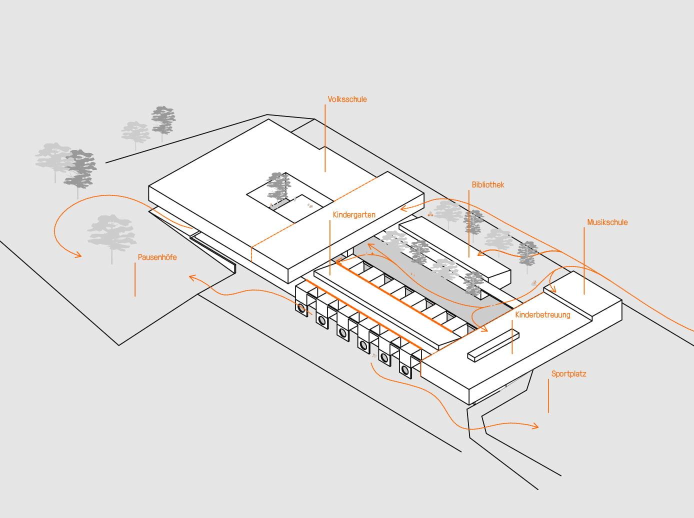 Gro artig wireframe arbeitsablaufdiagramm ideen der for Architektur axonometrie